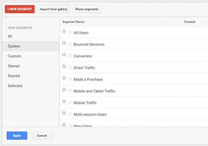 Google Analytics System Segments