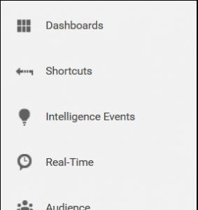 Shortcuts was a primary navigation item in Google Analytics' old menu style.