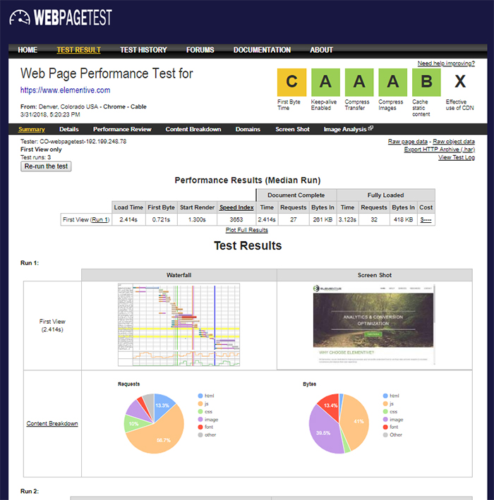 web page test results page