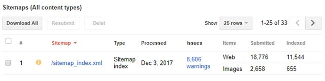 xml sitemaps warnings in google search console