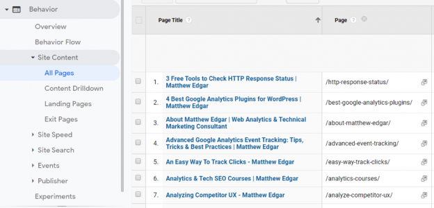 all pages report to check duplicate content for titles