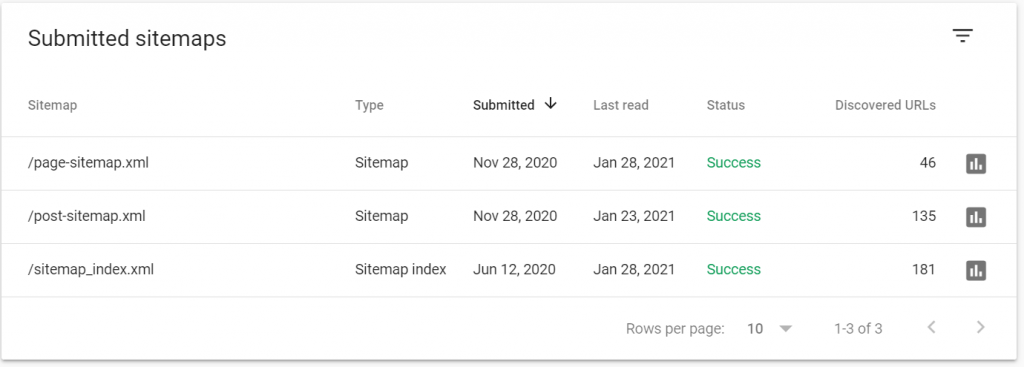 list of xml sitemaps in google search console